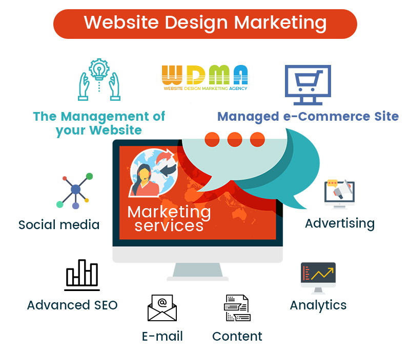 The Website Design Marketing That Will Put Your Website Into The Spotlights